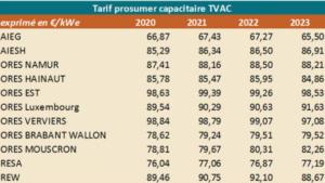 Tarif_prosumer