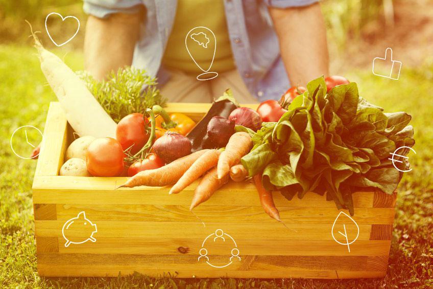 Consommer local et de saison - une question de budget, de santé, d'environnement et d'emploi...